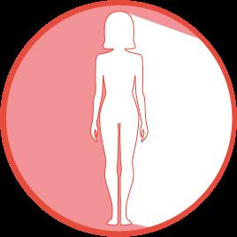 Partes do corpo